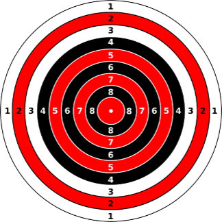 Bullseye Dartboard with different scoring system