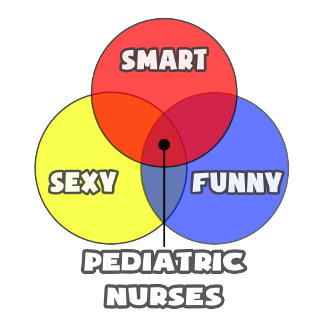 Venn Diagram .. Pediatric Nurses