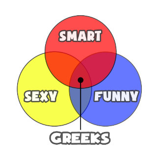 Venn Diagram .. Greeks