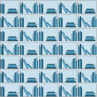 Books and Reading