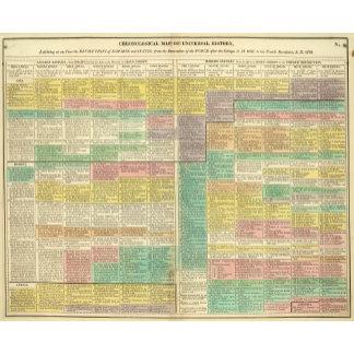 History World to 1789