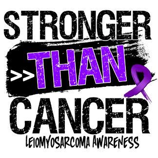 Leiomyosarcoma - Stronger Than Cancer