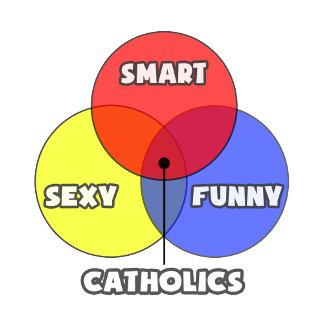 Venn Diagram .. Catholics