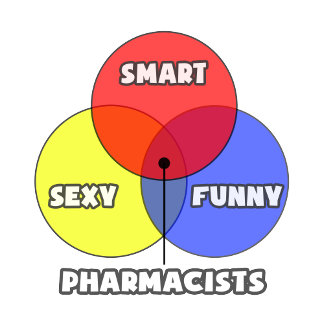Venn Diagram .. Pharmacists