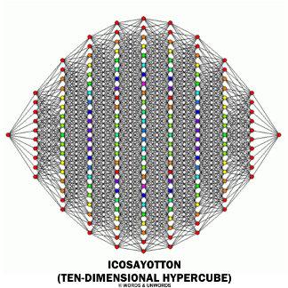 Icosayotton (Ten Dimensional Hypercube)