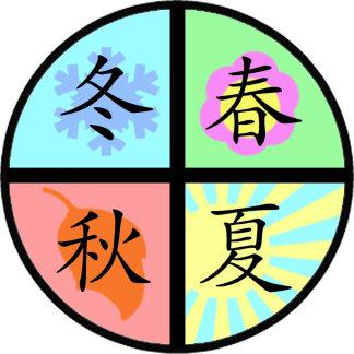 Foreign Language Script Designs