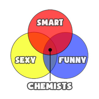 Venn Diagram .. Chemists