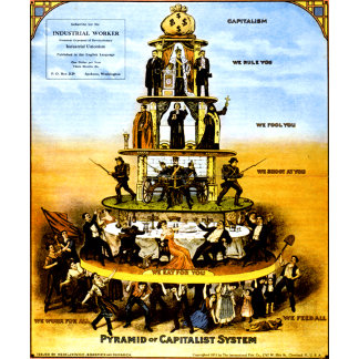 Pyramid Of The Capitalist System (Anti-Capitalism)