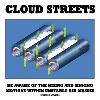 Cloud Streets Be Aware Of Rising Sinking Motions