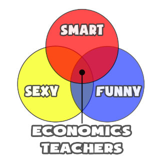Venn Diagram .. Economics Teachers