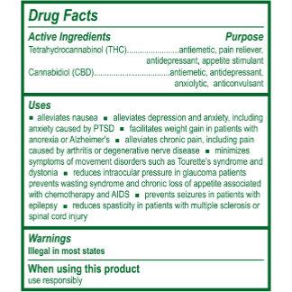 THC Drug Facts