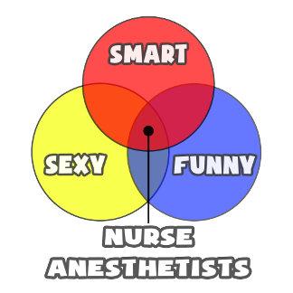 Venn Diagram .. Nurse Anesthetists