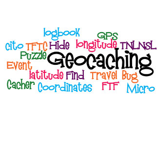 Geocaching Word Collage