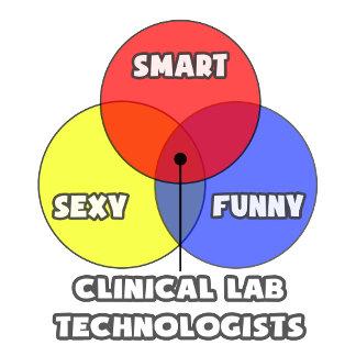 Venn Diagram .. Clinical Laboratory Technologists