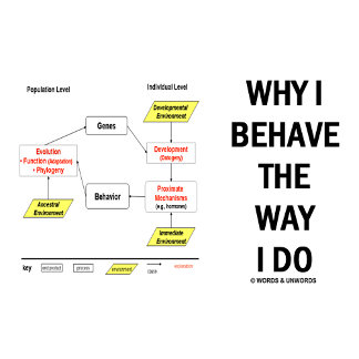 Why I Behave The Way I Do (Sociobiology)