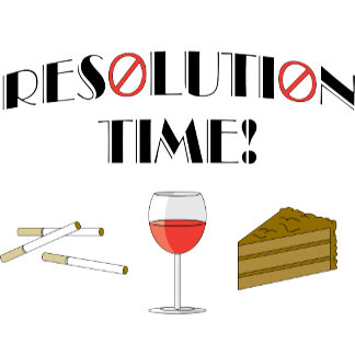 Resolution Time