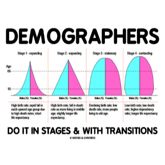 Demographers Do It In Stages & With Transitions