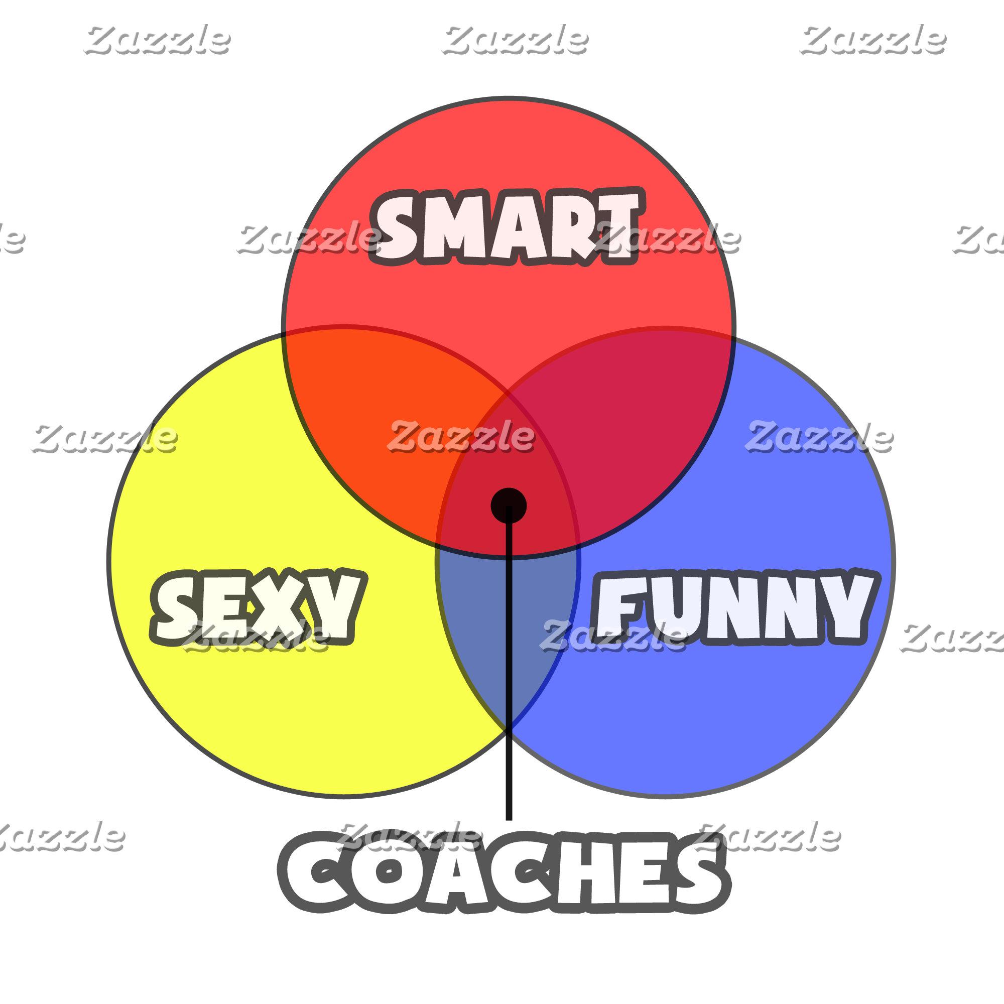 Venn Diagram .. Coaches