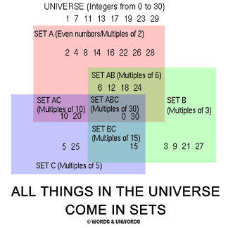 All Things In The Universe Come In Sets