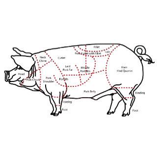 Pork ~ Tasty Pork Candy ~ Respect The Pig