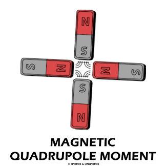 Magnetic Quadrupole Moment