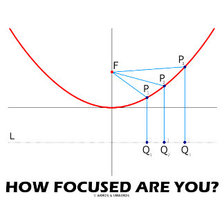 How Focused Are You? (Parabola Focus Point)