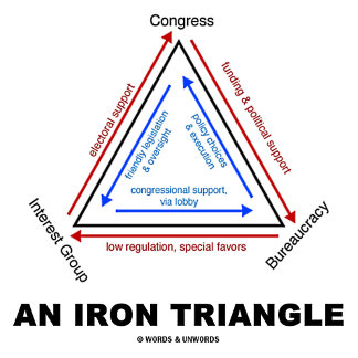 An Iron Triange (American Political Science)