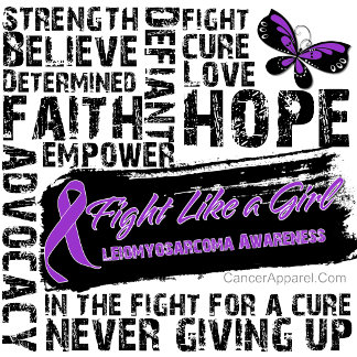 *Collage of Words Leiomyosarcoma Cancer Awareness