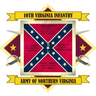 10th Virginia Infantry