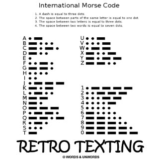 Morse Code (Communication With Dots & Dashes)