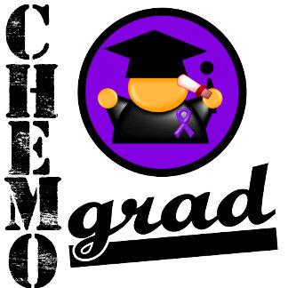 Leiomyosarcoma Chemo Grad