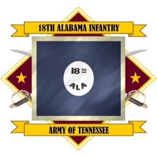 18th Alabama Infantry