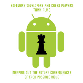Software Developers & Chess Players Think Alike