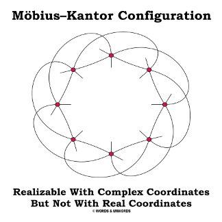 Möbius–Kantor Configuration Realizable Complex