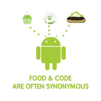 Food & Code Are Often Synonymous (Android)