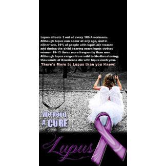 Lupus Cases