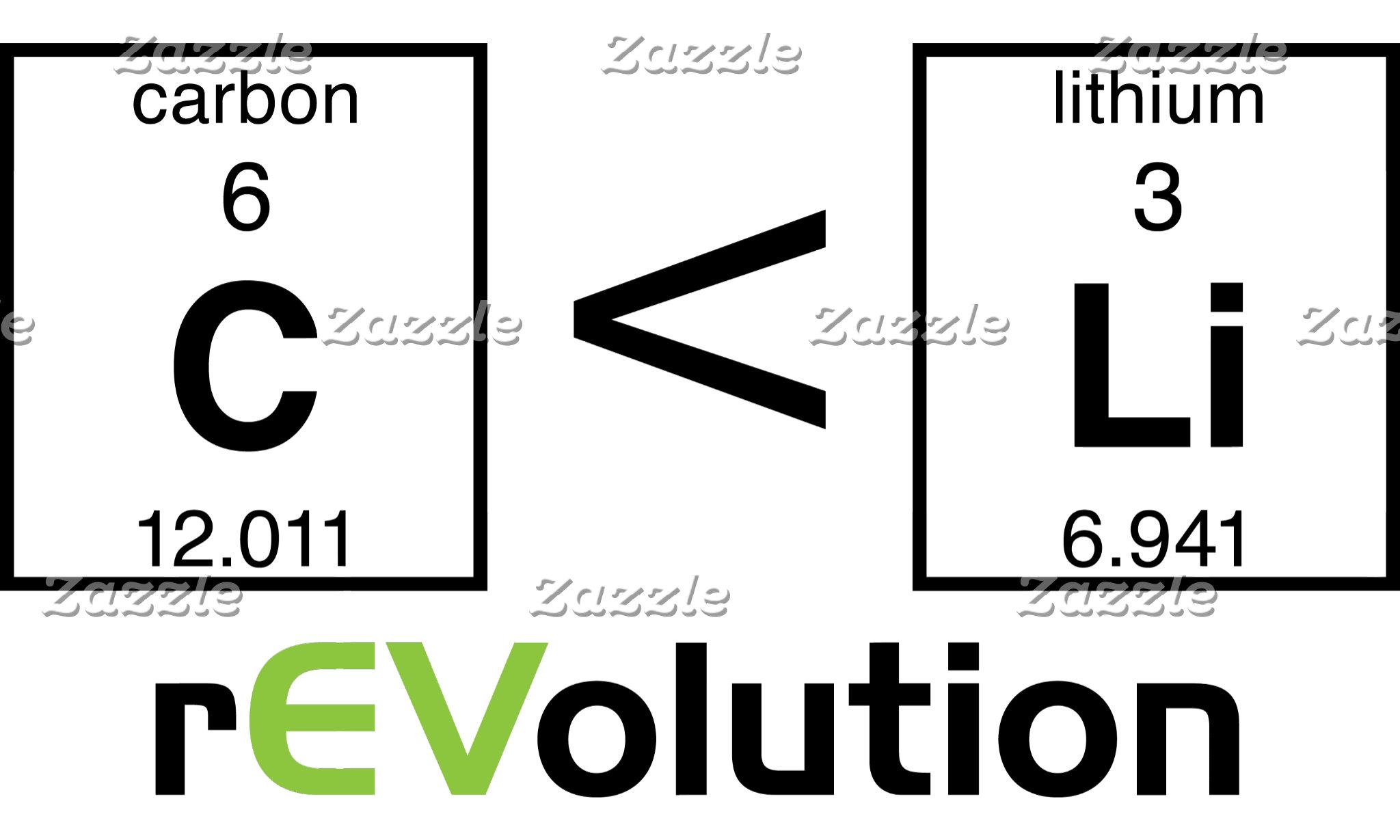EV - Electric Vehicle