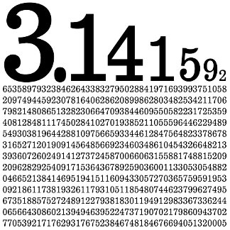 3.1415926 Pi