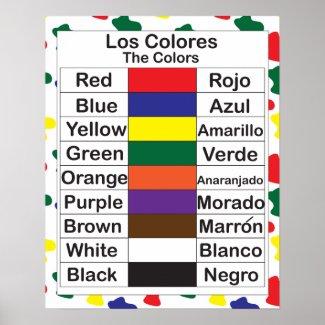 Los Colores Poster