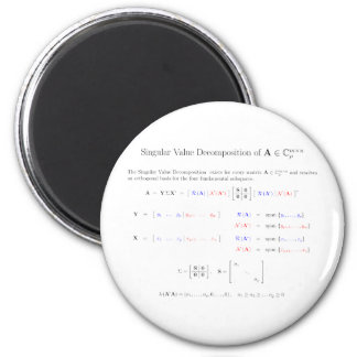 SVD and the fundamental spaces 2 Inch Round Magnet