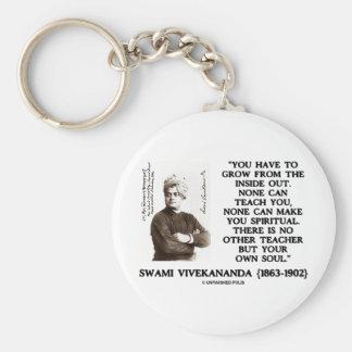 Swami Vivekananda Grow From Inside Out Own Teacher Keychain