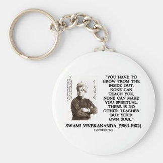 Swami Vivekananda Grow From Inside Out Spiritual Keychains