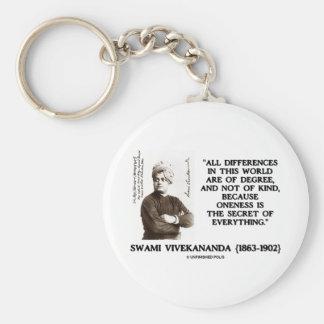 Swami Vivekananda Oneness Secret Of Everything Keychain