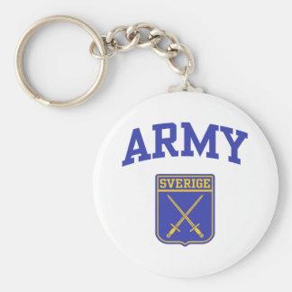 Swedish Army Keychain