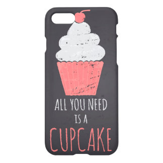 Sweet! All You Need is a Cupcake Iphone Case