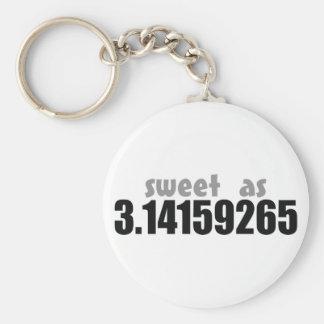 Sweet as Pi Key Chain