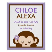 Sweet Monkey Nursery Wall Art Birth Print