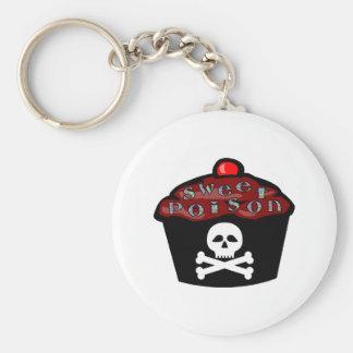 Sweet Poison Cupcake Skull & Crossbones Keychain
