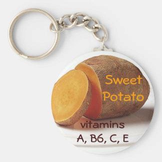 sweet potato keychain