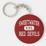 Sweetwater - diablos rojos - alto - ciudad naciona llavero redondo tipo pin